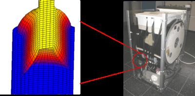 Elastische Aufhängung einer Waschmaschinentrommel; ein Bauteil mit hyperelastischem Werkstoffverhalten